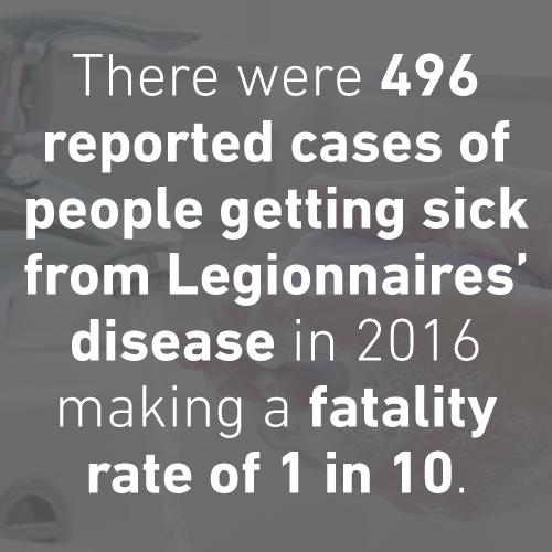 A Compulsory Legionella Risk Assessment