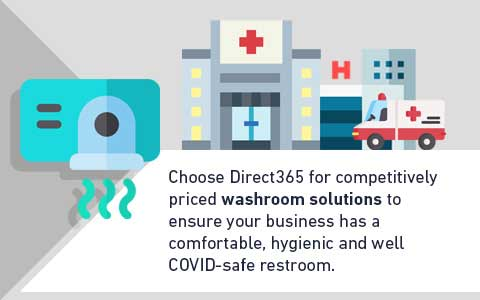 Choose Direct365 for competitively priced washroom solutions to ensure your business has a comfortable, hygienic and well supplied restroom.